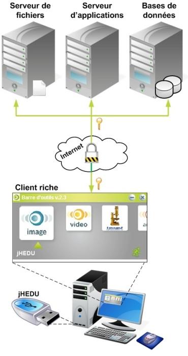 serveur_client